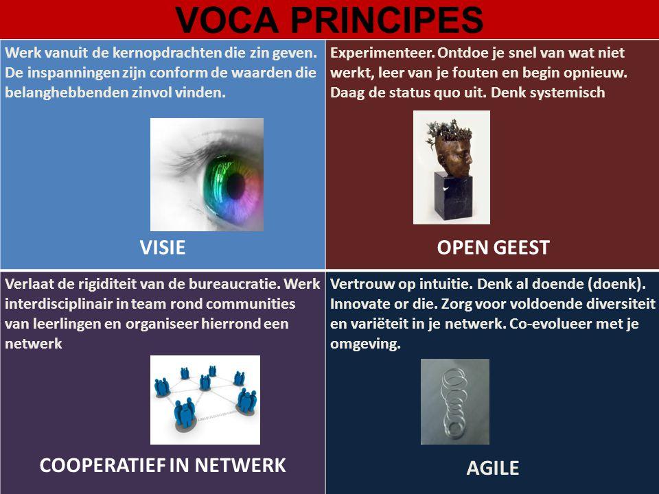 VOCA PRINCIPES Werk vanuit de kernopdrachten die zin geven.