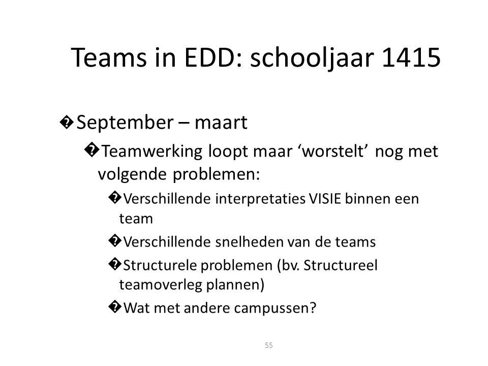 Teams in EDD: schooljaar 1415 � September – maart � Teamwerking loopt maar 'worstelt' nog met volgende problemen: � Verschillende interpretaties VISIE binnen een team � Verschillende snelheden van de teams � Structurele problemen (bv.