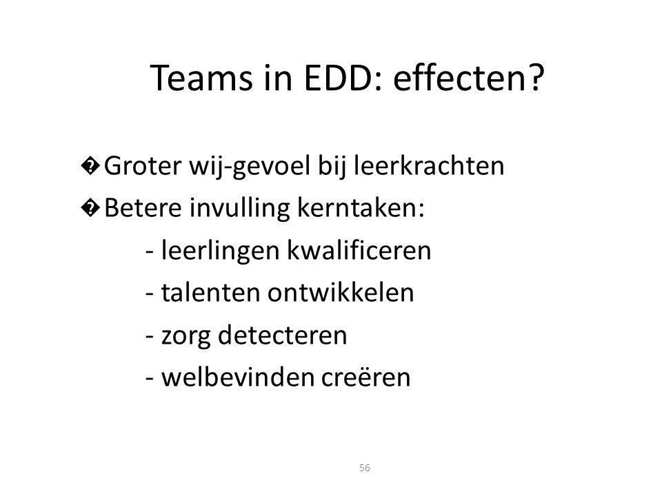 Teams in EDD: effecten.