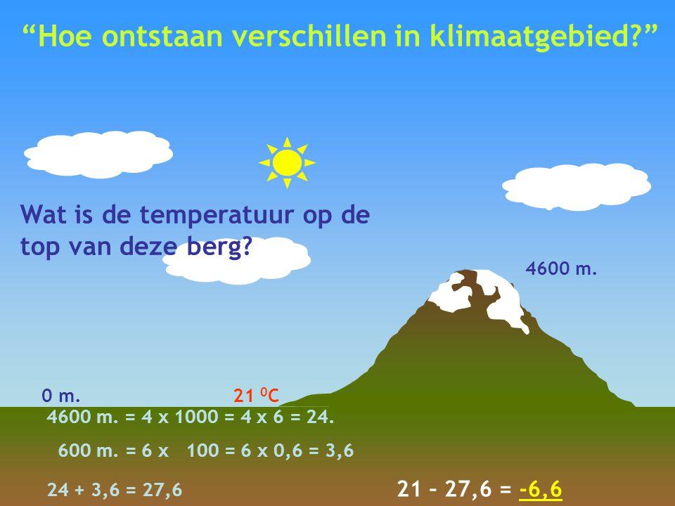 """""""Hoe ontstaan verschillen in klimaatgebied?"""" 0 m. 4600 m. 21 0 C 4600 m. = 4 x 1000 = 4 x 6 = 24. 600 m. = 6 x 100 = 6 x 0,6 = 3,6 24 + 3,6 = 27,6 21"""