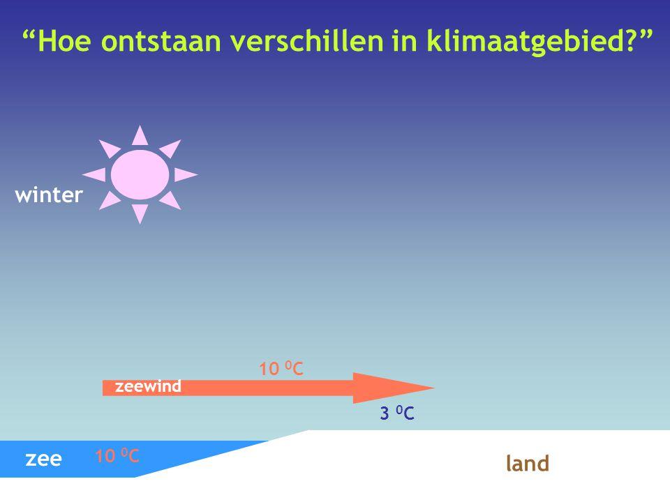 """""""Hoe ontstaan verschillen in klimaatgebied?"""" winter zee land 10 0 C 3 0 C 10 0 C zeewind"""