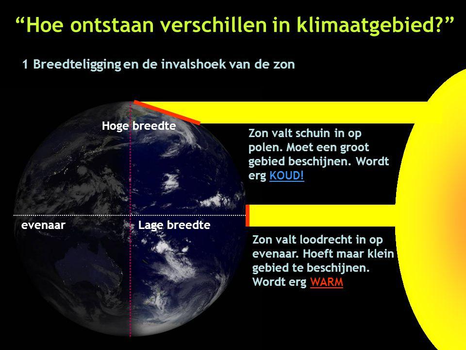 """""""Hoe ontstaan verschillen in klimaatgebied?"""" 1 Breedteligging en de invalshoek van de zon evenaarLage breedte Hoge breedte Zon valt loodrecht in op ev"""