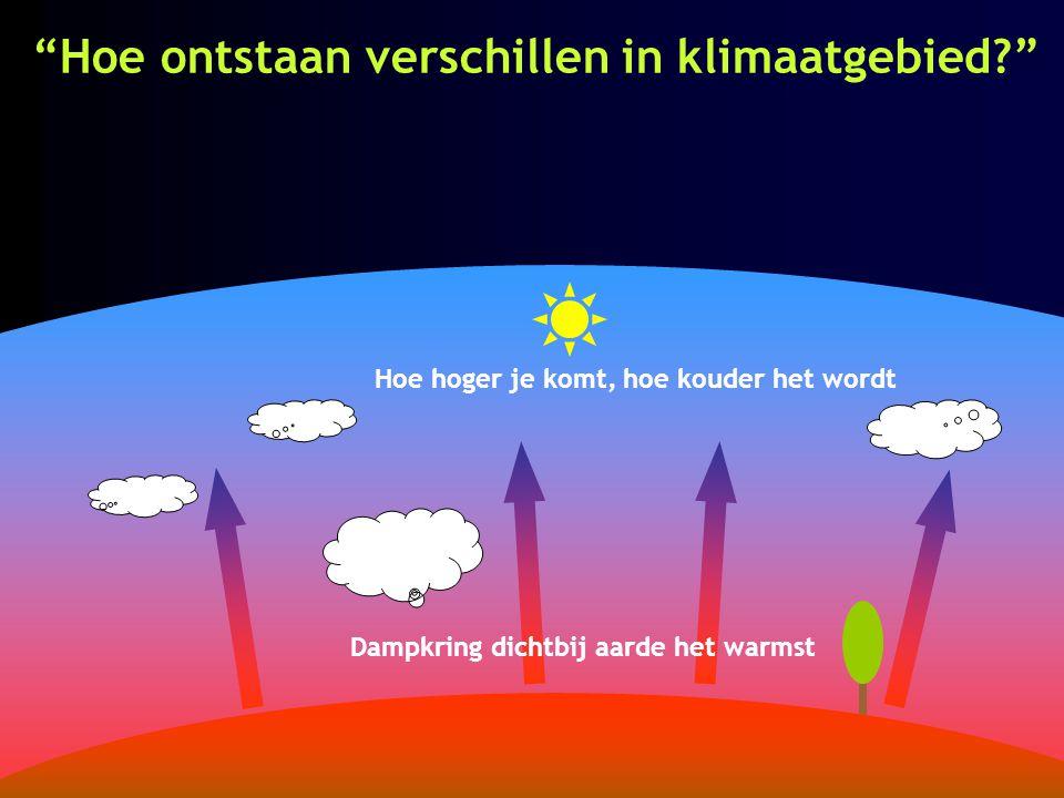 """""""Hoe ontstaan verschillen in klimaatgebied?"""" Dampkring dichtbij aarde het warmst Hoe hoger je komt, hoe kouder het wordt"""