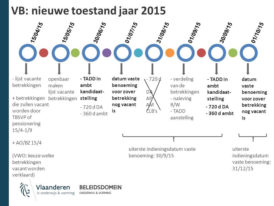 VB: nieuwe toestand jaar 2015 - lijst vacante betrekkingen + betrekkingen die zullen vacant worden door TBSVP of pensionering 15/4-1/9 + AO/BZ 15/4 (V