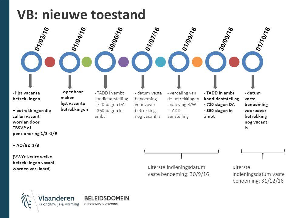 VB: nieuwe toestand - lijst vacante betrekkingen + betrekkingen die zullen vacant worden door TBSVP of pensionering 1/3 -1/9 + AO/BZ 1/3 (VWO: keuze w