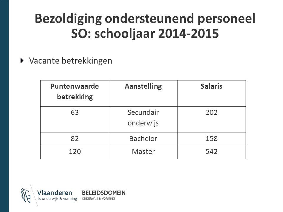 Bezoldiging ondersteunend personeel SO: schooljaar 2014-2015 Vacante betrekkingen Puntenwaarde betrekking AanstellingSalaris 63 Secundair onderwijs 20