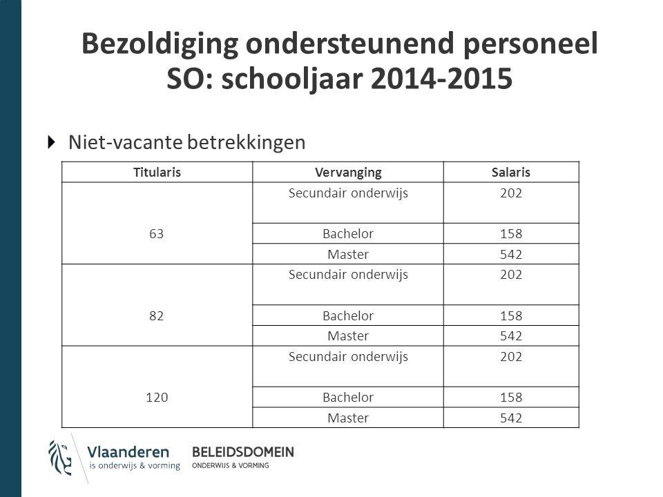 Bezoldiging ondersteunend personeel SO: schooljaar 2014-2015 Niet-vacante betrekkingen TitularisVervangingSalaris Secundair onderwijs202 63Bachelor158