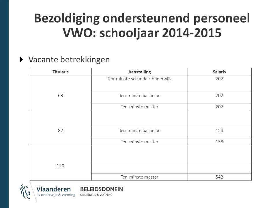 Bezoldiging ondersteunend personeel VWO: schooljaar 2014-2015 Vacante betrekkingen TitularisAanstellingSalaris Ten minste secundair onderwijs202 63Ten