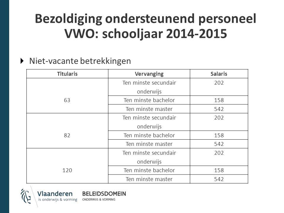 Bezoldiging ondersteunend personeel VWO: schooljaar 2014-2015 Niet-vacante betrekkingen TitularisVervangingSalaris Ten minste secundair onderwijs 202