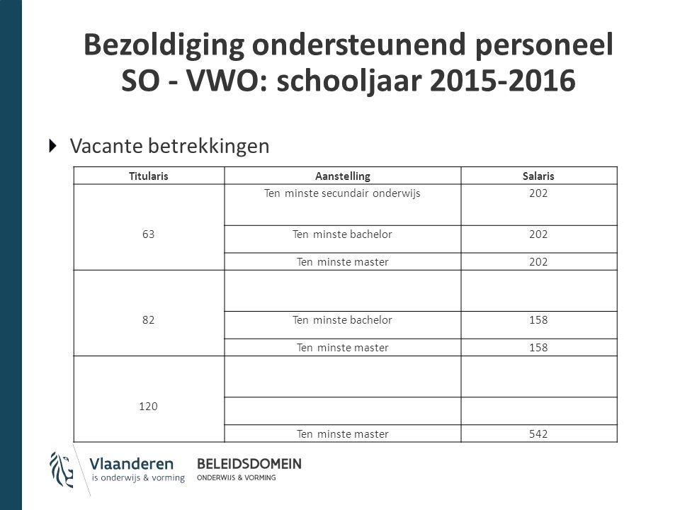 Bezoldiging ondersteunend personeel SO - VWO: schooljaar 2015-2016 Vacante betrekkingen TitularisAanstellingSalaris Ten minste secundair onderwijs202