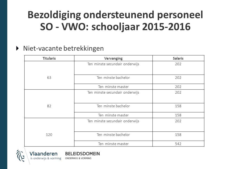 Bezoldiging ondersteunend personeel SO - VWO: schooljaar 2015-2016 Niet-vacante betrekkingen TitularisVervangingSalaris Ten minste secundair onderwijs