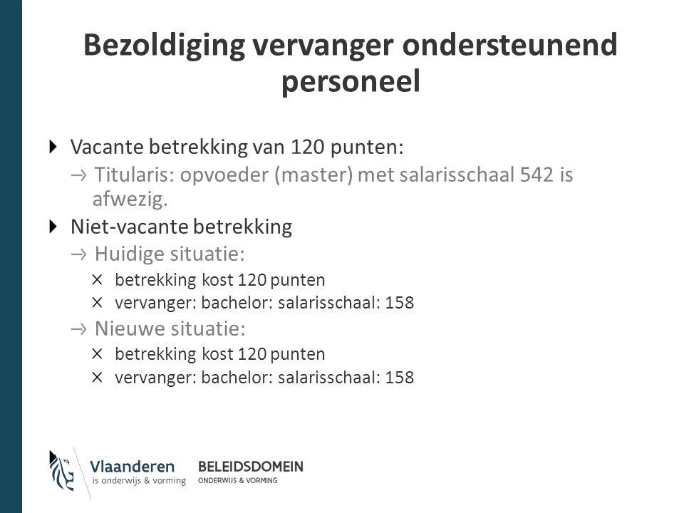 Bezoldiging vervanger ondersteunend personeel Vacante betrekking van 120 punten: Titularis: opvoeder (master) met salarisschaal 542 is afwezig. Niet-v