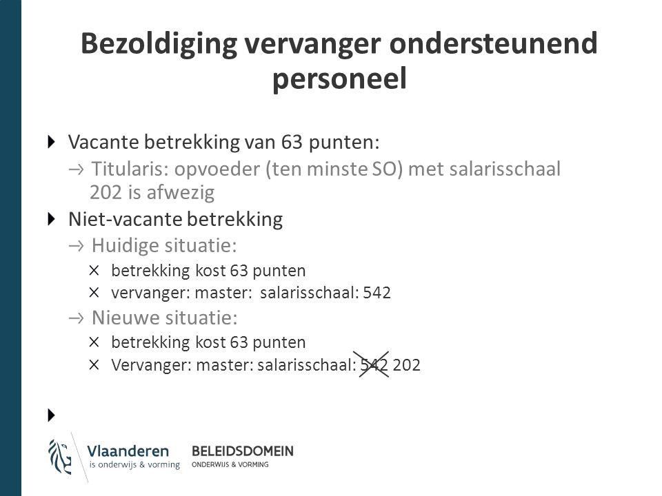 Bezoldiging vervanger ondersteunend personeel Vacante betrekking van 63 punten: Titularis: opvoeder (ten minste SO) met salarisschaal 202 is afwezig N