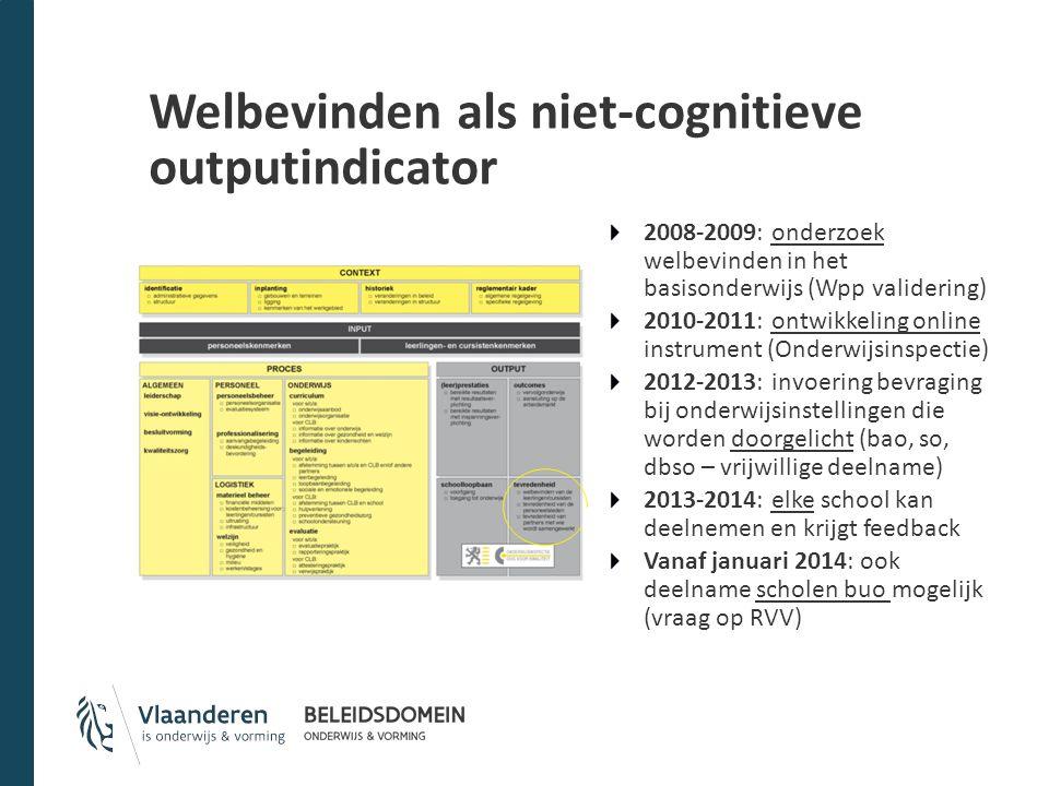 Welbevinden als niet-cognitieve outputindicator 2008-2009: onderzoek welbevinden in het basisonderwijs (Wpp validering) 2010-2011: ontwikkeling online