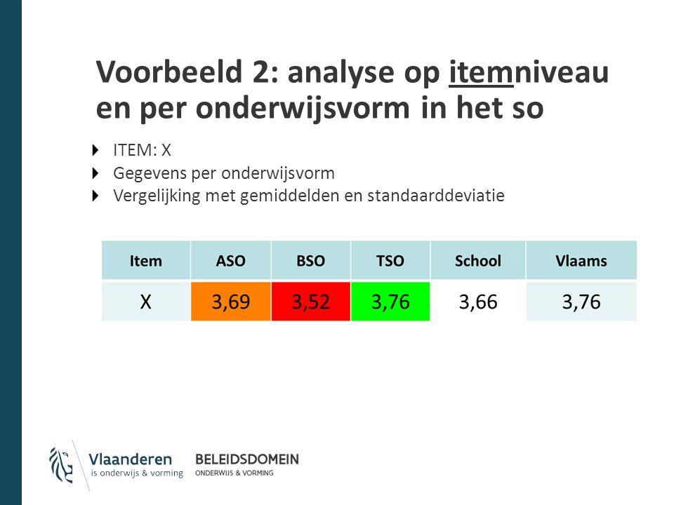 Voorbeeld 2: analyse op itemniveau en per onderwijsvorm in het so ITEM: X Gegevens per onderwijsvorm Vergelijking met gemiddelden en standaarddeviatie