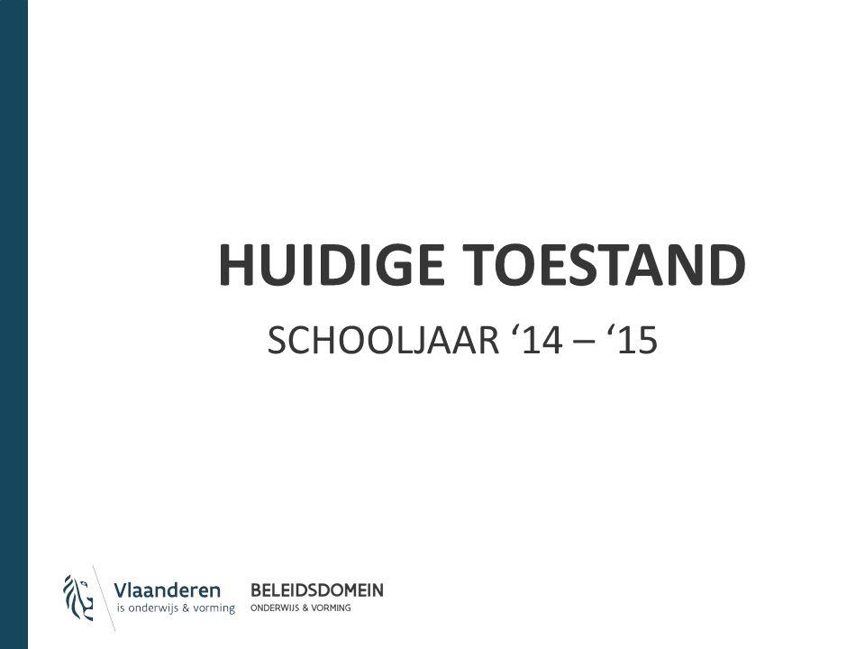 HUIDIGE TOESTAND SCHOOLJAAR '14 – '15