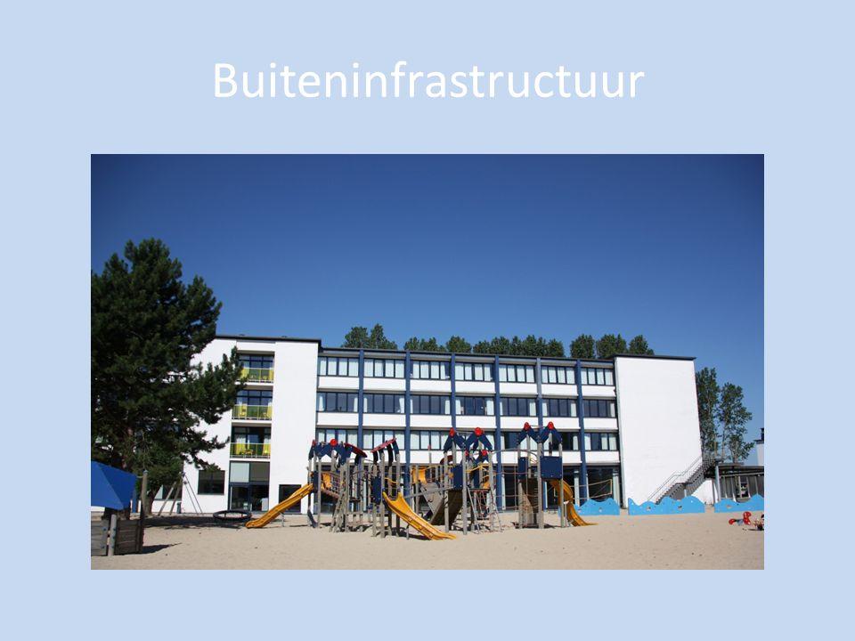 Buiteninfrastructuur