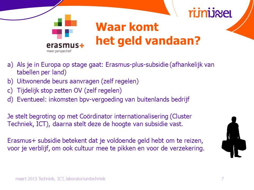 Waar komt het geld vandaan? a)Als je in Europa op stage gaat: Erasmus-plus-subsidie (afhankelijk van tabellen per land) b)Uitwonende beurs aanvragen (