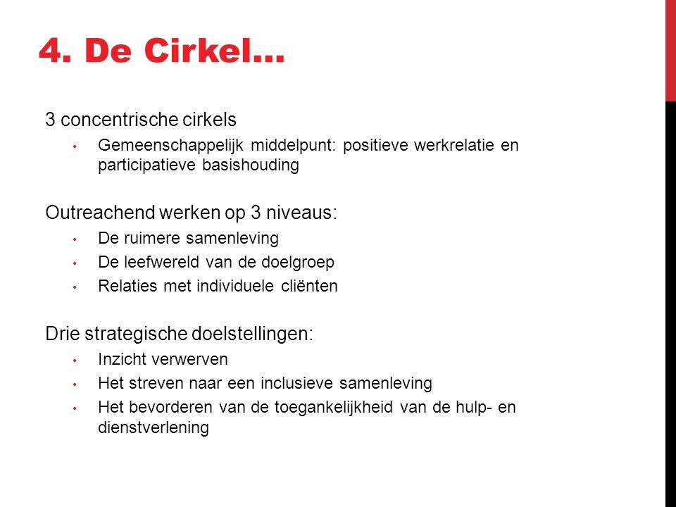4. De Cirkel… 3 concentrische cirkels Gemeenschappelijk middelpunt: positieve werkrelatie en participatieve basishouding Outreachend werken op 3 nivea