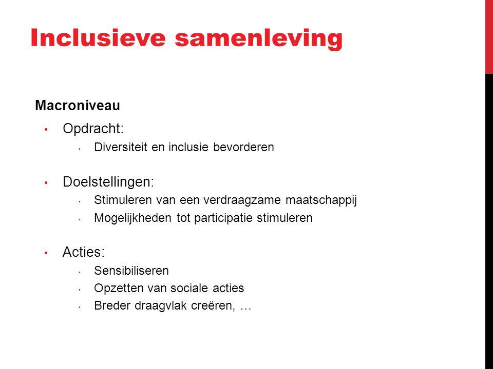 Inclusieve samenleving Macroniveau Opdracht: Diversiteit en inclusie bevorderen Doelstellingen: Stimuleren van een verdraagzame maatschappij Mogelijkh