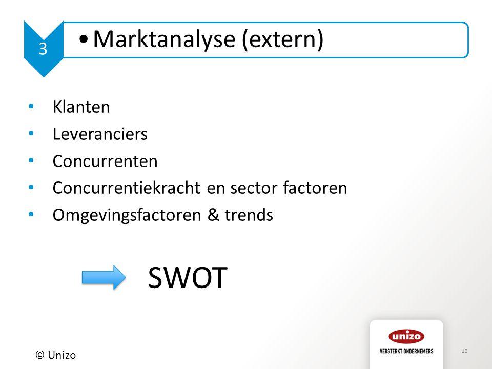 12 © Unizo 3 Marktanalyse (extern) Klanten Leveranciers Concurrenten Concurrentiekracht en sector factoren Omgevingsfactoren & trends SWOT
