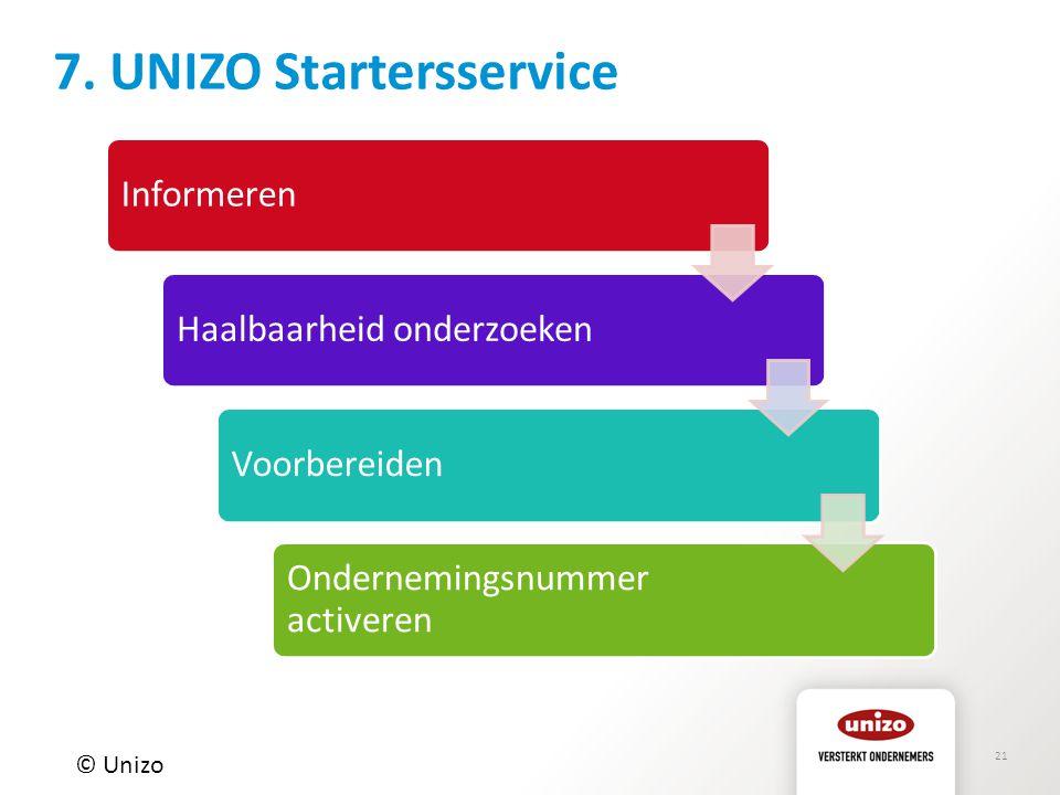 21 7. UNIZO Startersservice © Unizo InformerenHaalbaarheid onderzoekenVoorbereiden Ondernemingsnummer activeren