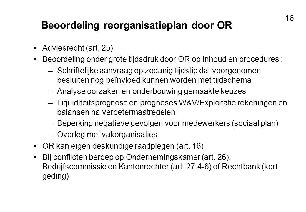 Voor resultaten met mensen 16 Beoordeling reorganisatieplan door OR Adviesrecht (art. 25) Beoordeling onder grote tijdsdruk door OR op inhoud en proce