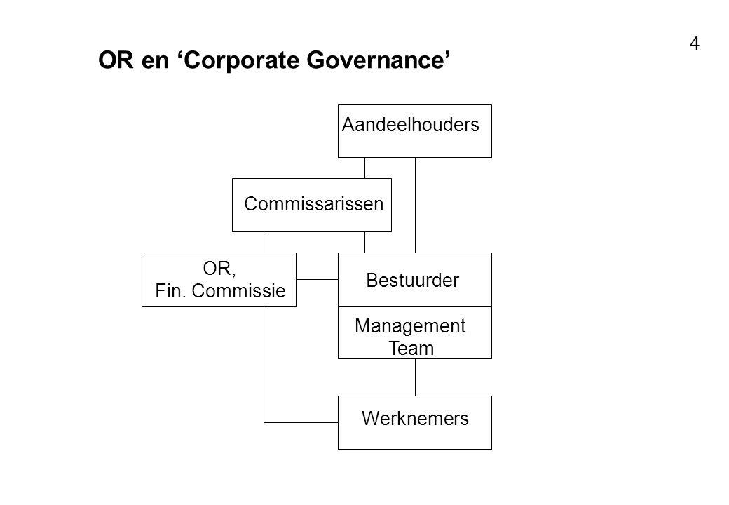 Voor resultaten met mensen 4 OR en 'Corporate Governance' Aandeelhouders Bestuurder Management Team Werknemers OR, Fin. Commissie Commissarissen