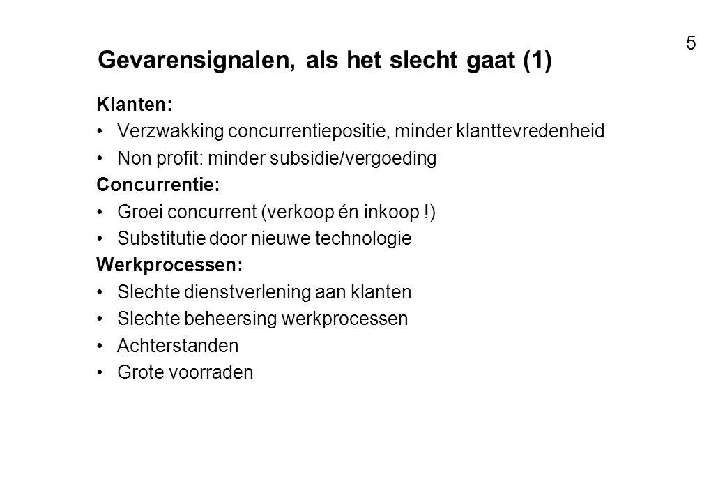 Voor resultaten met mensen 6 Gevarensignalen (2) Management 'Zonnekoning' gedrag Disfunctioneren management team.