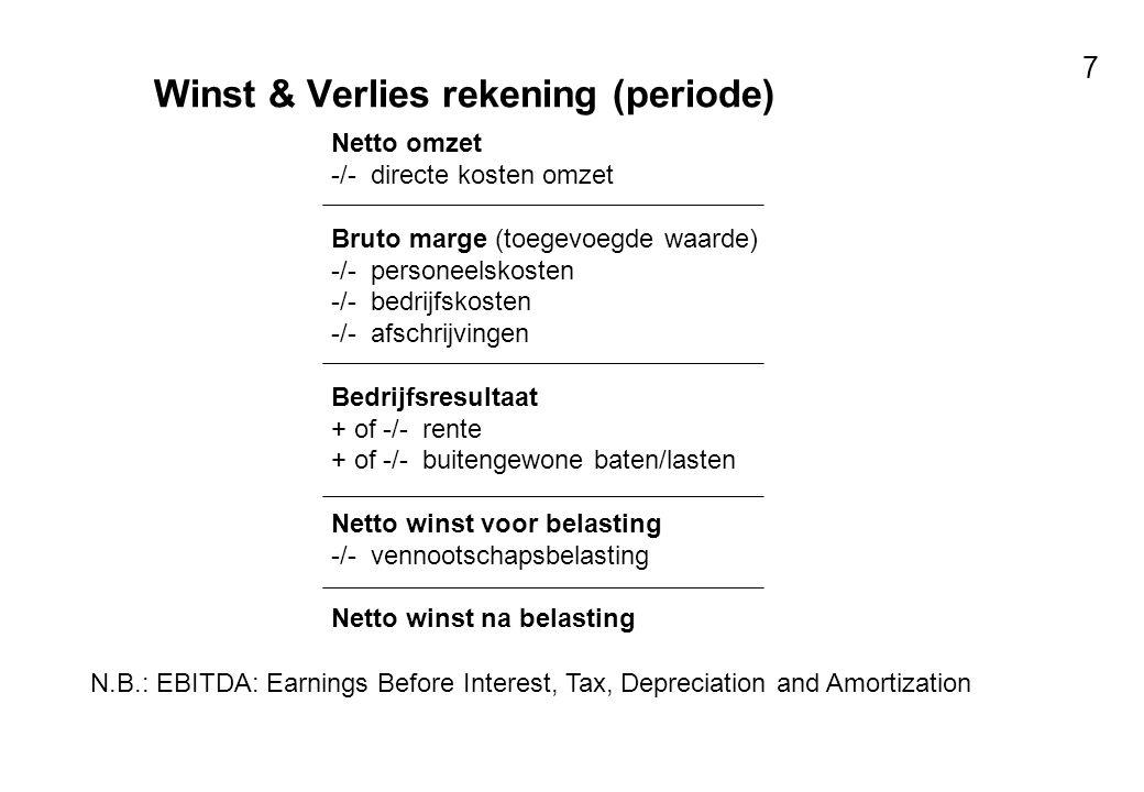 Voor resultaten met mensen 7 Winst & Verlies rekening (periode) Netto omzet -/- directe kosten omzet Bruto marge (toegevoegde waarde) -/- personeelsko