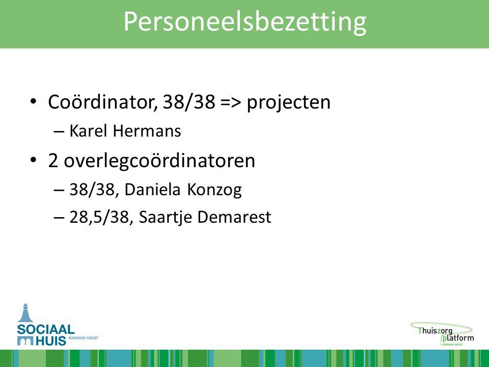 Personeelsbezetting Coördinator, 38/38 => projecten – Karel Hermans 2 overlegcoördinatoren – 38/38, Daniela Konzog – 28,5/38, Saartje Demarest