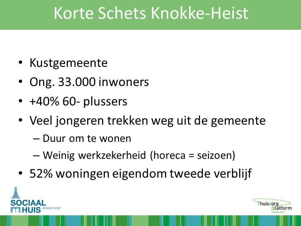 Korte Schets Knokke-Heist Kustgemeente Ong. 33.000 inwoners +40% 60- plussers Veel jongeren trekken weg uit de gemeente – Duur om te wonen – Weinig we