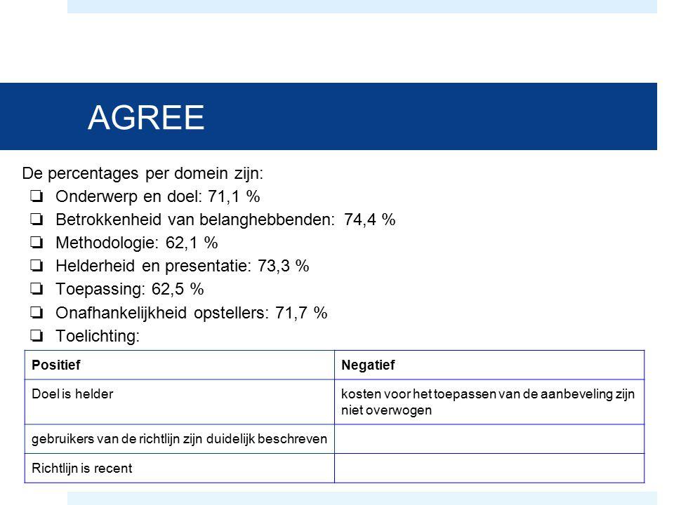 AGREE De percentages per domein zijn: ❏ Onderwerp en doel: 71,1 % ❏ Betrokkenheid van belanghebbenden: 74,4 % ❏ Methodologie: 62,1 % ❏ Helderheid en p