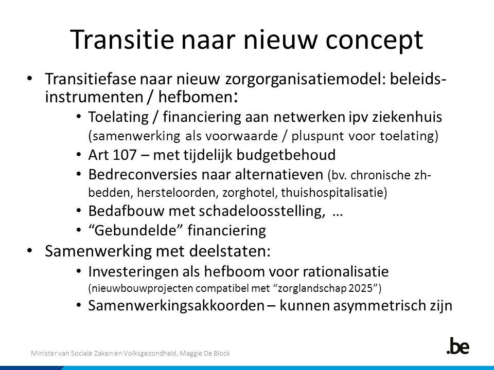 Minister van Sociale Zaken en Volksgezondheid, Maggie De Block Transitie naar nieuw concept Transitiefase naar nieuw zorgorganisatiemodel: beleids- in