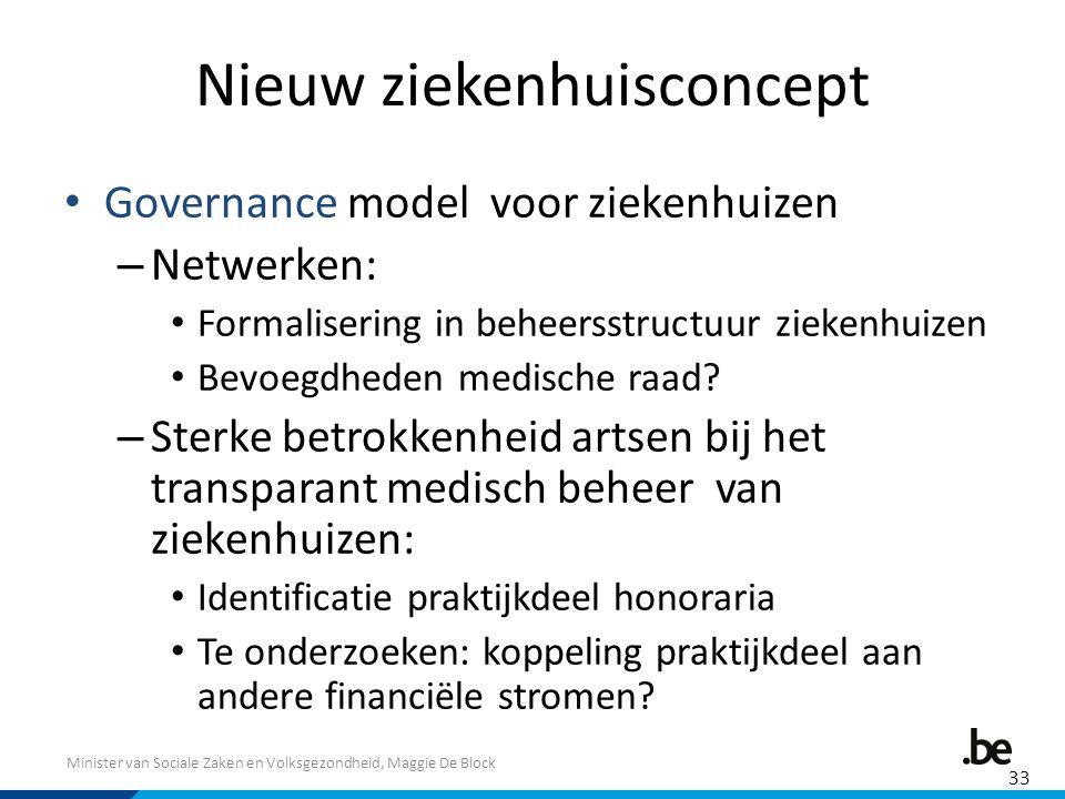 Minister van Sociale Zaken en Volksgezondheid, Maggie De Block Nieuw ziekenhuisconcept Governance model voor ziekenhuizen – Netwerken: Formalisering in beheersstructuur ziekenhuizen Bevoegdheden medische raad.