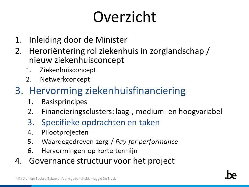 Minister van Sociale Zaken en Volksgezondheid, Maggie De Block Overzicht 1.Inleiding door de Minister 2.Heroriëntering rol ziekenhuis in zorglandschap