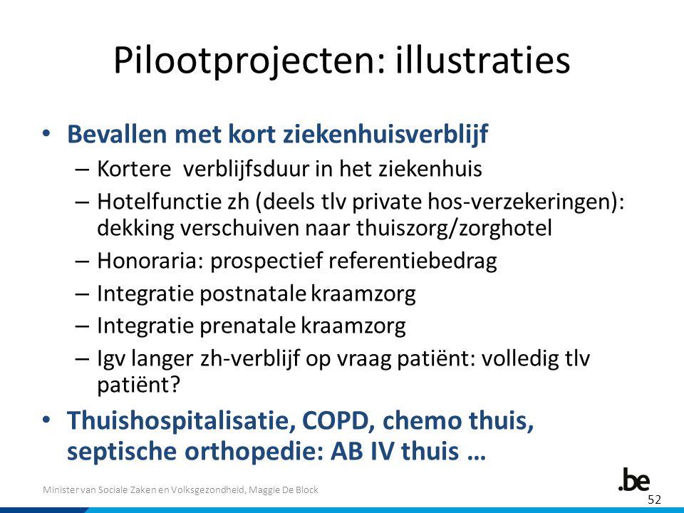 Minister van Sociale Zaken en Volksgezondheid, Maggie De Block Pilootprojecten: illustraties Bevallen met kort ziekenhuisverblijf – Kortere verblijfsd