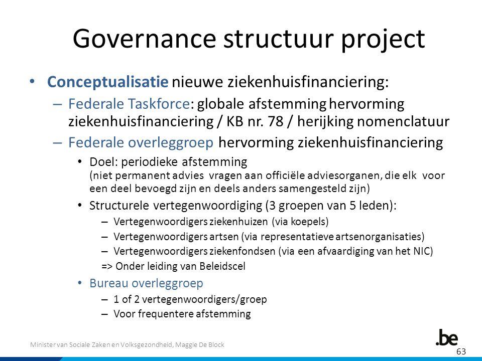Minister van Sociale Zaken en Volksgezondheid, Maggie De Block Governance structuur project Conceptualisatie nieuwe ziekenhuisfinanciering: – Federale Taskforce: globale afstemming hervorming ziekenhuisfinanciering / KB nr.