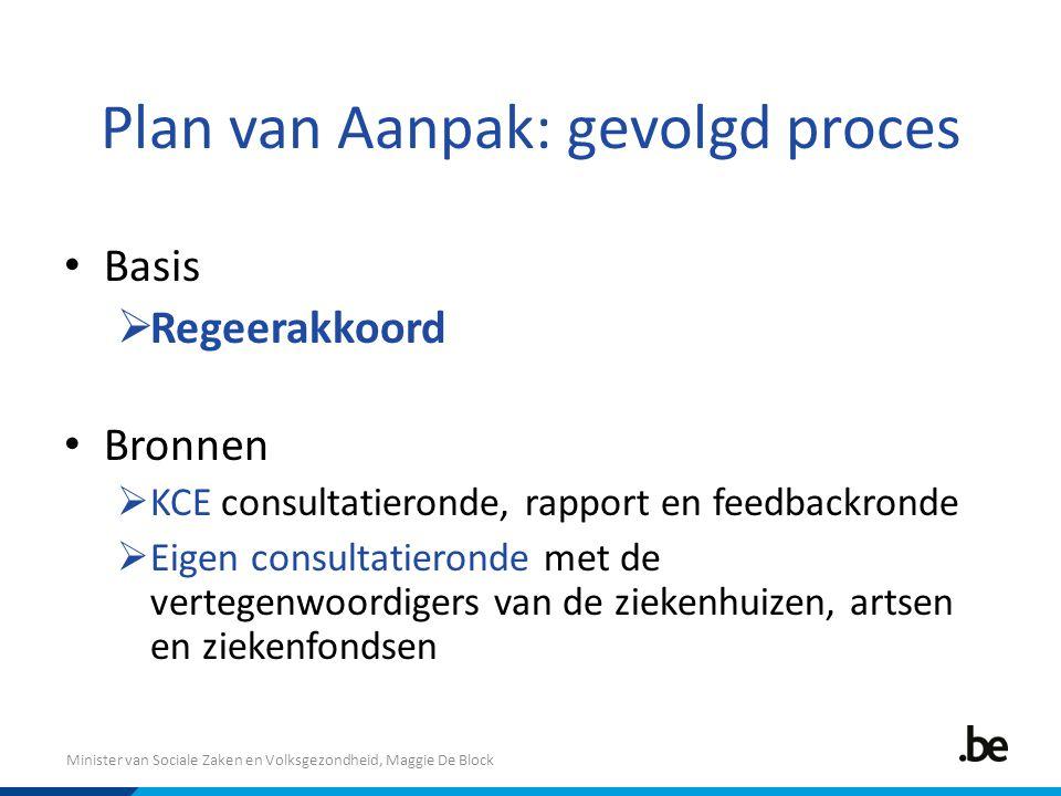 Minister van Sociale Zaken en Volksgezondheid, Maggie De Block Plan van Aanpak: gevolgd proces Basis  Regeerakkoord Bronnen  KCE consultatieronde, r