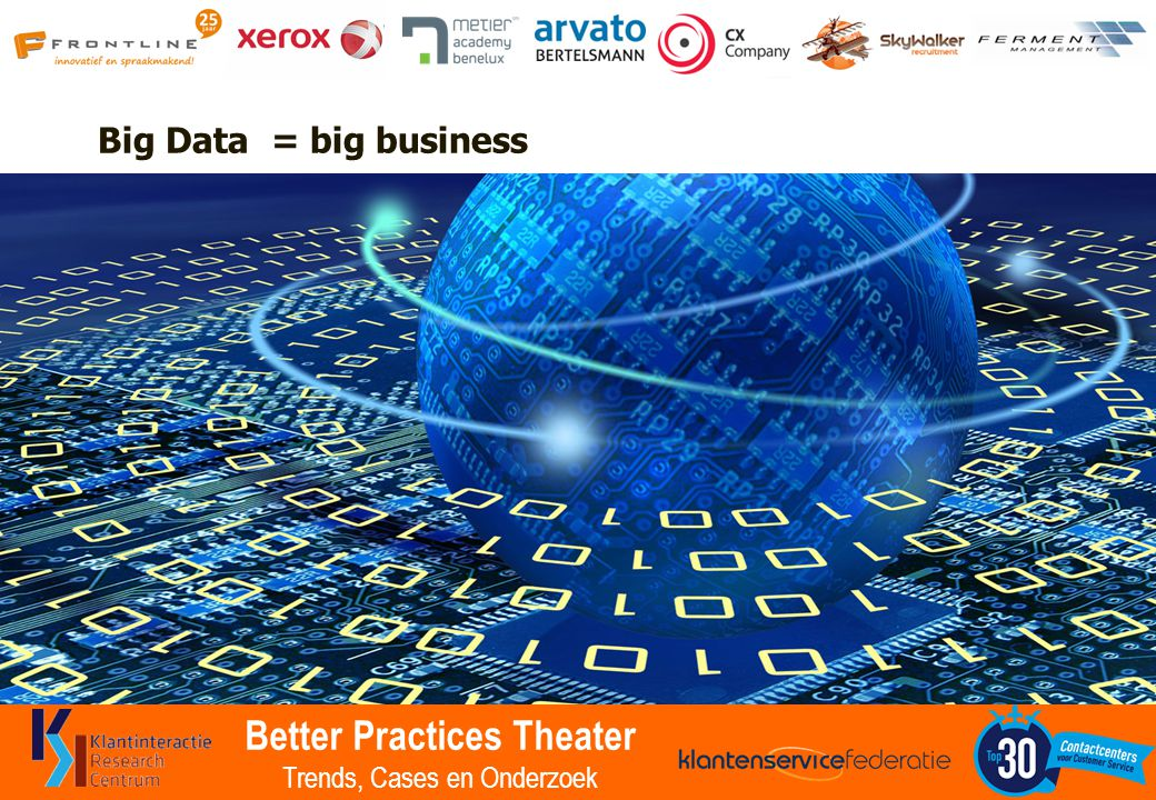 Better Practices Theater Trends, Cases en Onderzoek Big Data = big business
