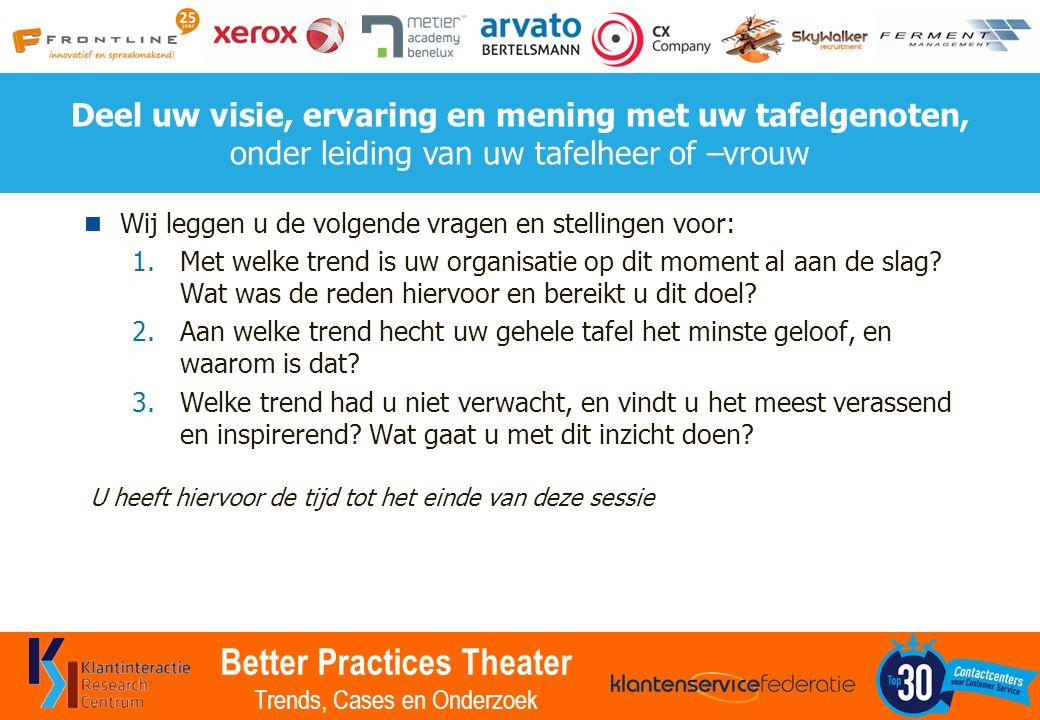 Better Practices Theater Trends, Cases en Onderzoek Deel uw visie, ervaring en mening met uw tafelgenoten, onder leiding van uw tafelheer of –vrouw Wi