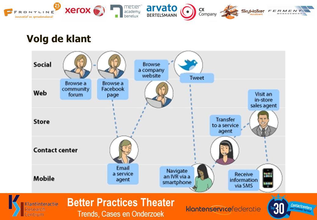 Better Practices Theater Trends, Cases en Onderzoek Volg de klant
