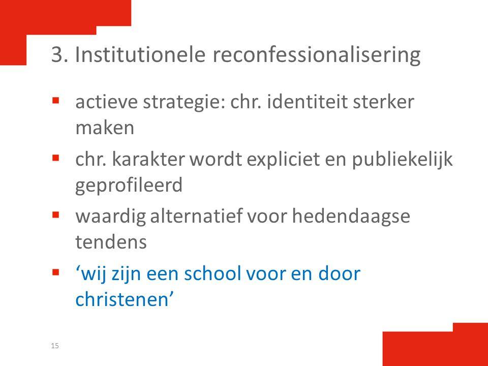 3. Institutionele reconfessionalisering  actieve strategie: chr. identiteit sterker maken  chr. karakter wordt expliciet en publiekelijk geprofileer