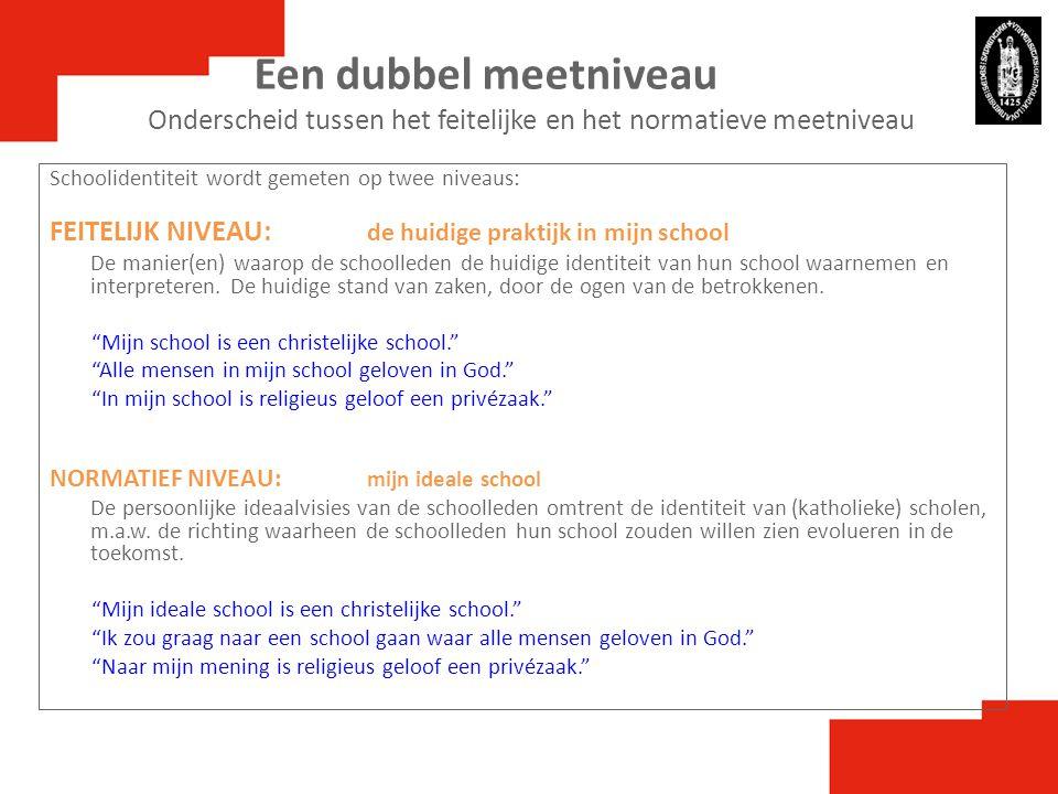 Schoolidentiteit wordt gemeten op twee niveaus: FEITELIJK NIVEAU: de huidige praktijk in mijn school De manier(en) waarop de schoolleden de huidige id
