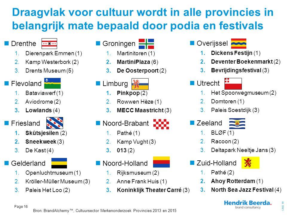 © 2015 Page 16 Draagvlak voor cultuur wordt in alle provincies in belangrijk mate bepaald door podia en festivals Drenthe 1.Dierenpark Emmen (1) 2.Kam