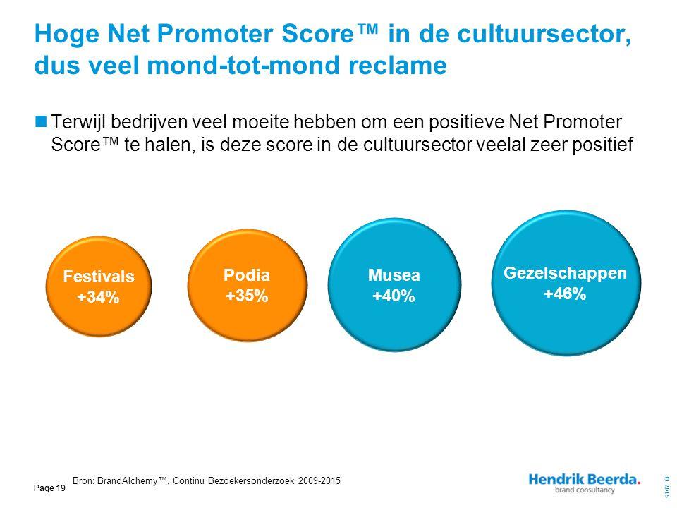 © 2015 Page 19 Hoge Net Promoter Score™ in de cultuursector, dus veel mond-tot-mond reclame Terwijl bedrijven veel moeite hebben om een positieve Net