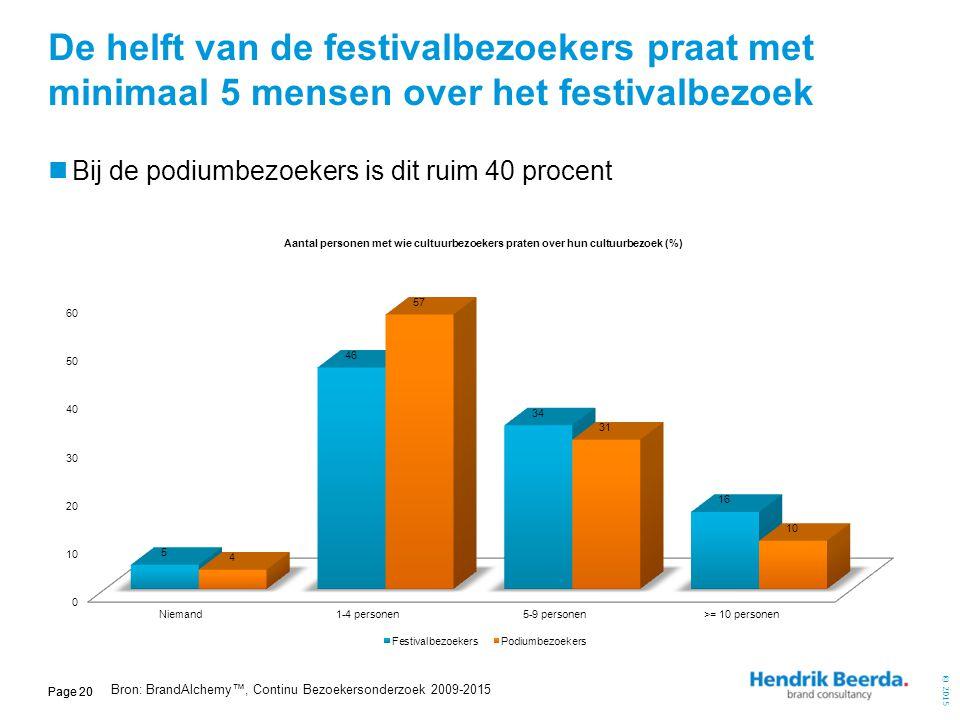© 2015 Page 20 De helft van de festivalbezoekers praat met minimaal 5 mensen over het festivalbezoek Bij de podiumbezoekers is dit ruim 40 procent Bro