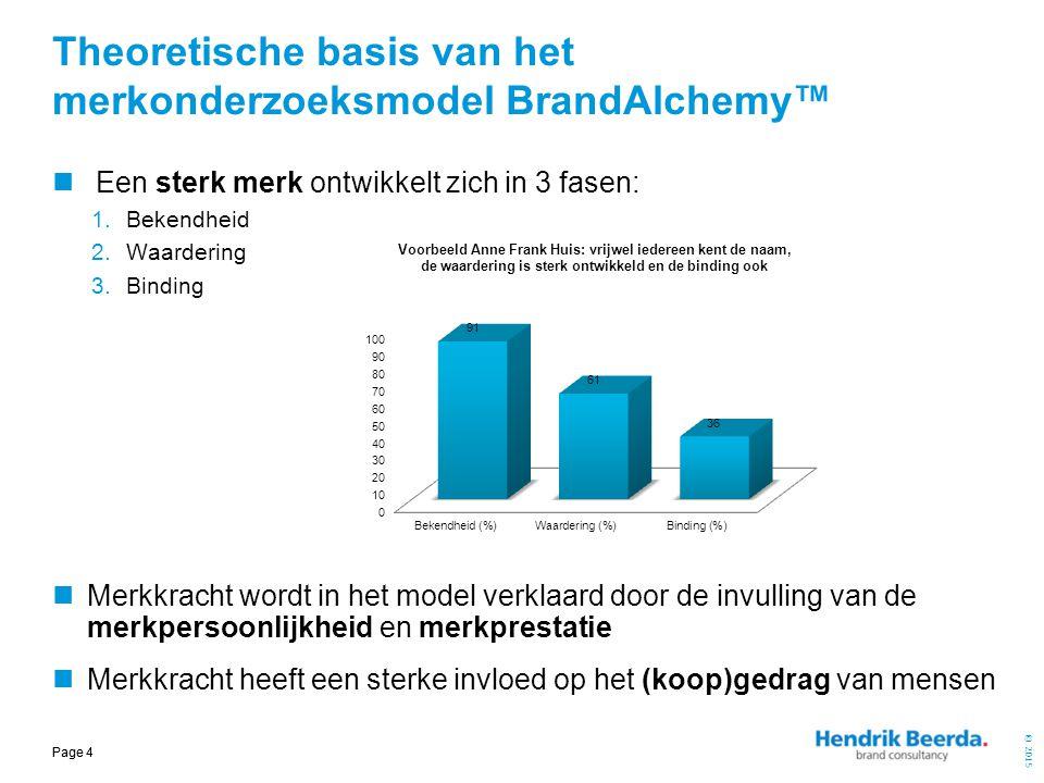 © 2015 Page 4 Theoretische basis van het merkonderzoeksmodel BrandAlchemy™ Een sterk merk ontwikkelt zich in 3 fasen: 1.Bekendheid 2.Waardering 3.Bind