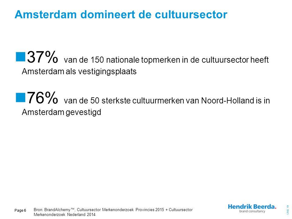 © 2015 Page 6 Amsterdam domineert de cultuursector 37% van de 150 nationale topmerken in de cultuursector heeft Amsterdam als vestigingsplaats 76% van