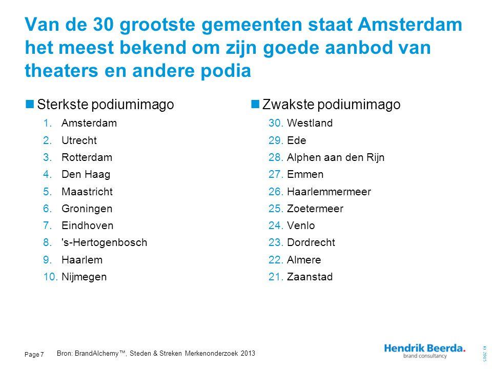© 2015 Page 7 Van de 30 grootste gemeenten staat Amsterdam het meest bekend om zijn goede aanbod van theaters en andere podia Sterkste podiumimago 1.A